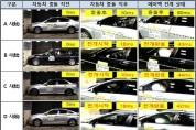 자동차 재생에어백, 운전자 안전 위협 소비자 주의