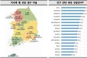 2021년 1월, 전월 대비 '아파트', '가스보일러' 피해상담 증가